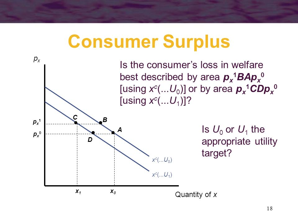 Consumer Surplus px. Is the consumer's loss in welfare best described by area px1BApx0 [using xc(...U0)] or by area px1CDpx0 [using xc(...U1)]